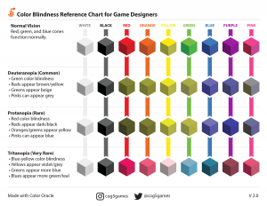 A reference chart to compare colour perception.